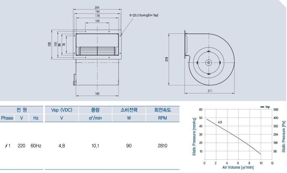 ABS2D-145-150A (BLDC)