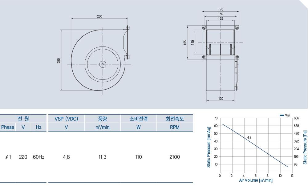 ABS2D-185-100A (BLDC)