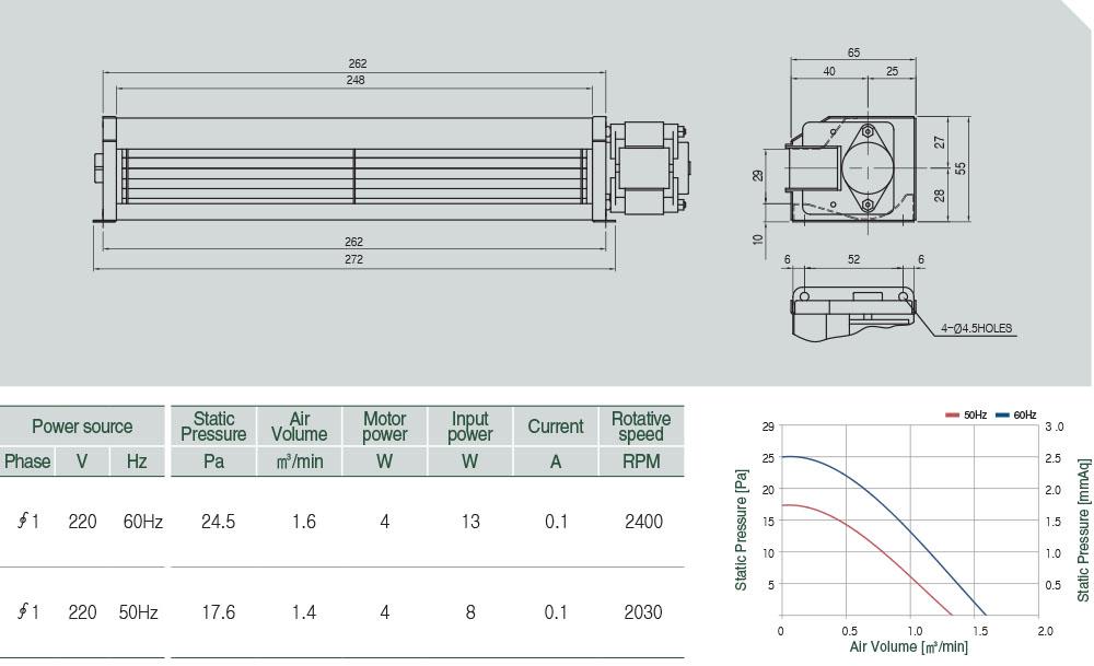 AC-045-020 Technical data