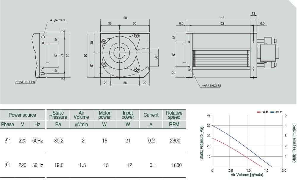AC-060-010 Technical data