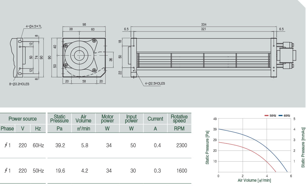 AC-060-040 Technical data