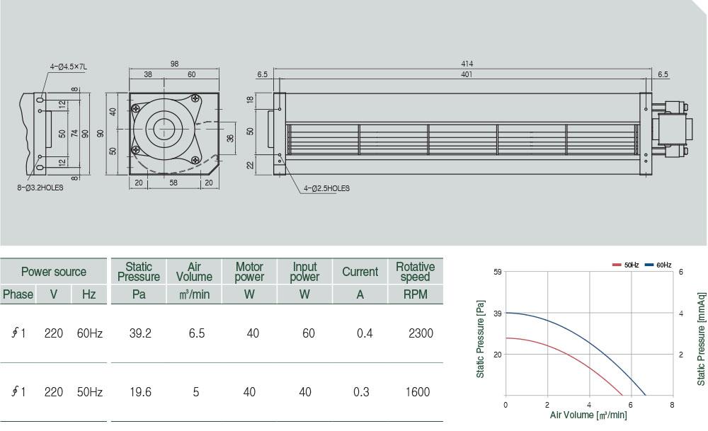 AC-060-050 Technical data