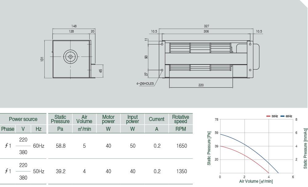 AC-097-030 Technical data