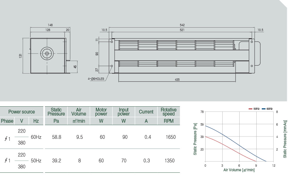 AC-097-060 Technical data