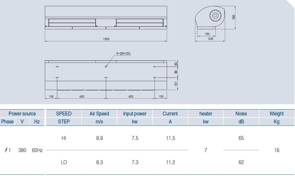 ACH-120-1000 Technical data