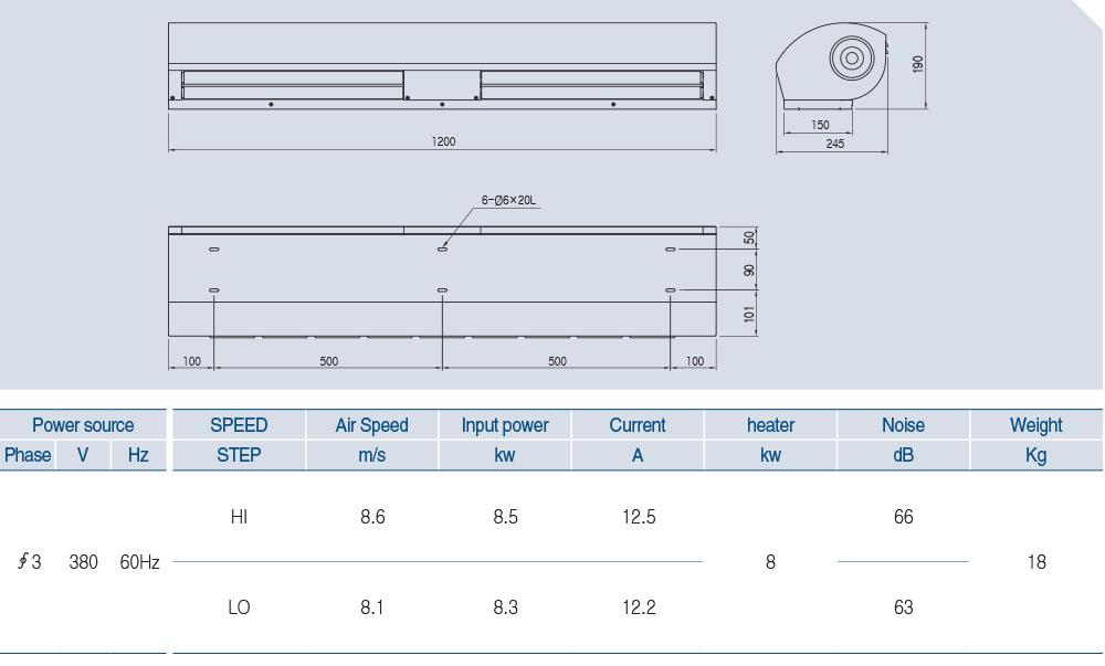 ACH-120-1200 Technical data