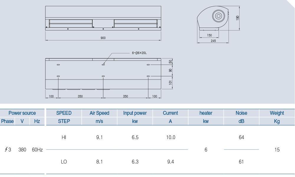 ACH-120-900 Technical data