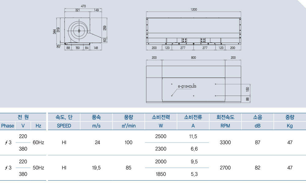 ACI-780-1200