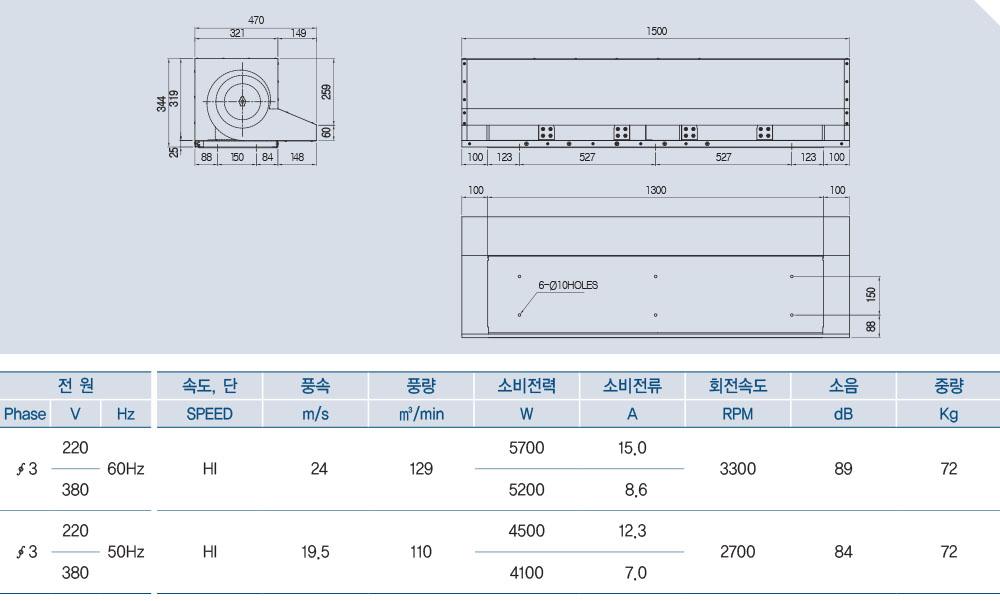 ACI-780-1500