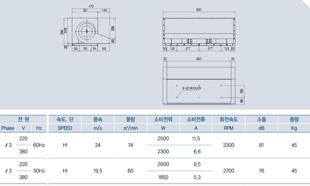 ACI-780-900