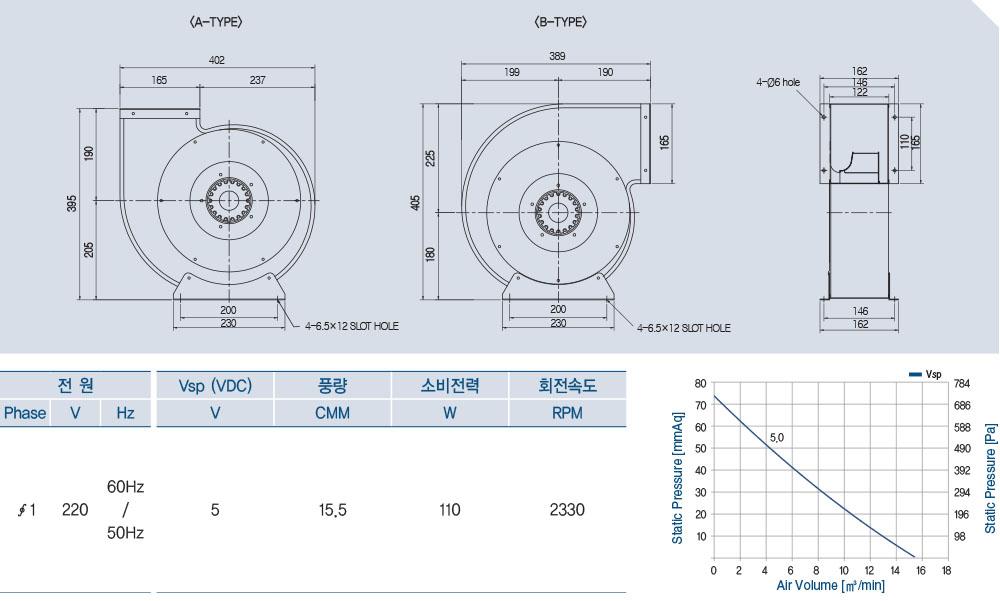 AOB2S-250-52A (BLDC)