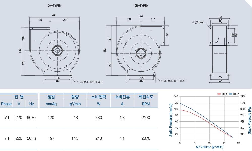 AOB2S-280-50A