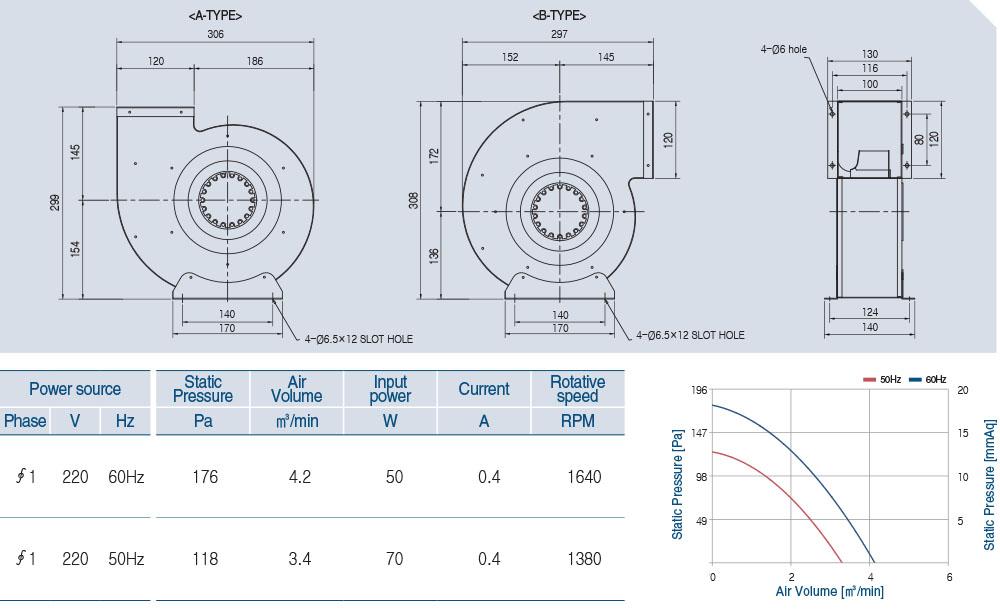AOB4S-190-45A Technical data