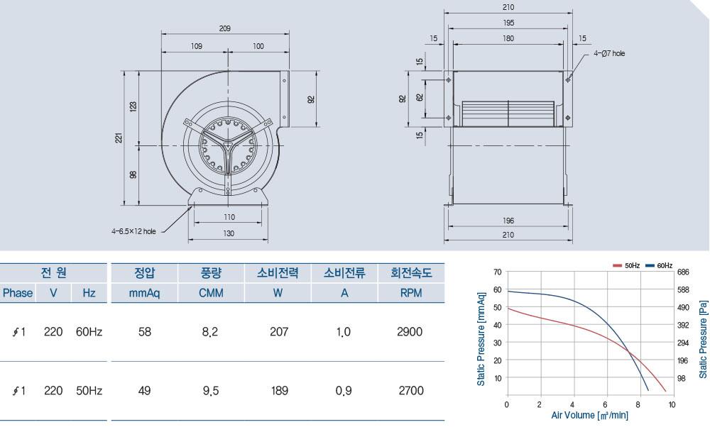 AOS2D-145-150A-1