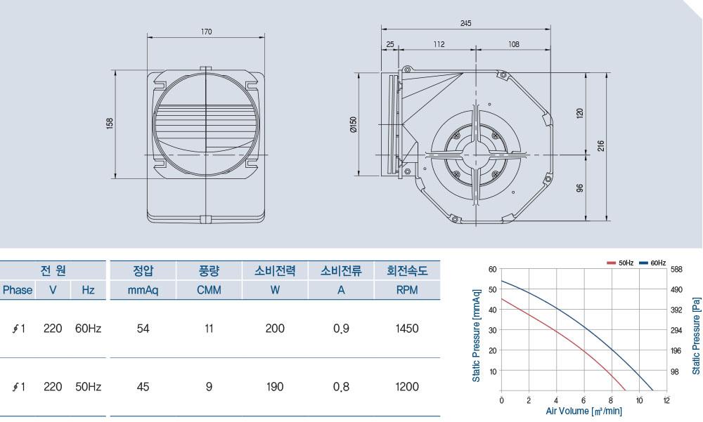 AOS2D-145-150A-2