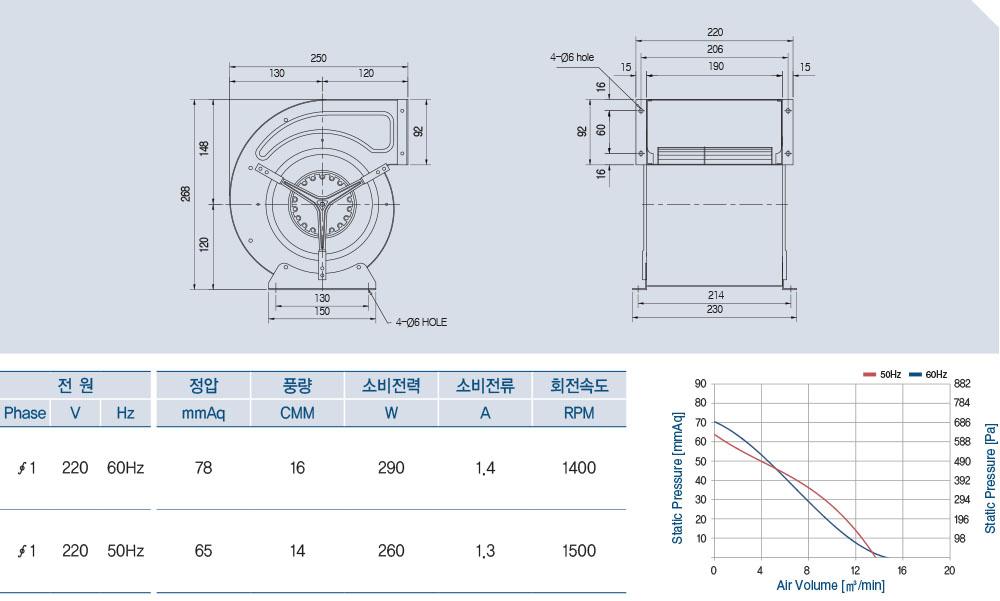 AOS2D-160-160A