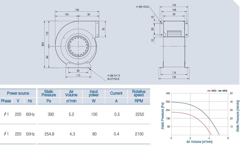 AOS2S-120-60A Technical data