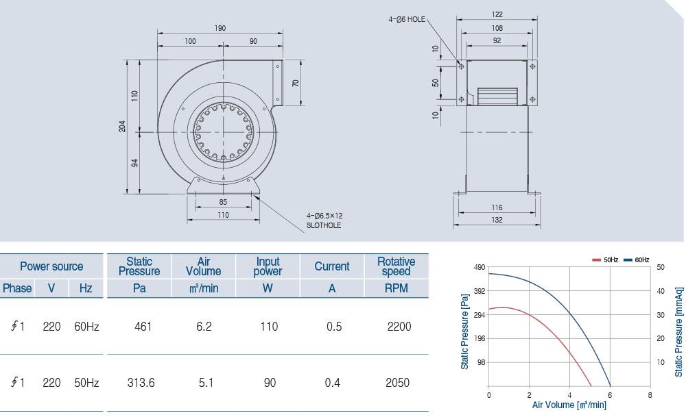 AOS2S-133-60A Technical data