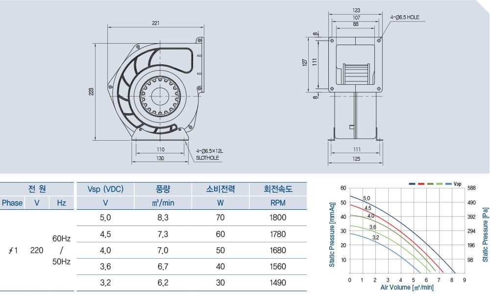 AOS2S-145-60A (BLDC)