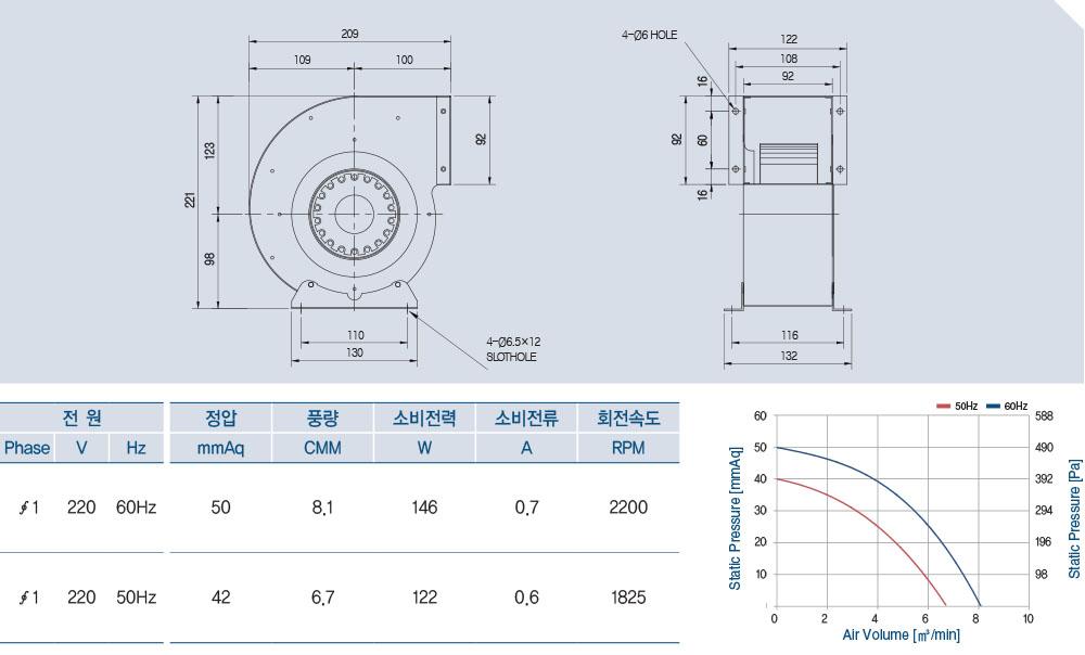 AOS2S-145-60A