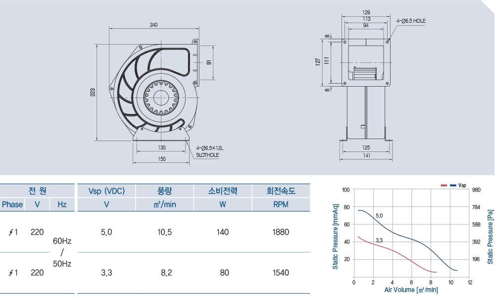 AOS2S-160-60A (BLDC)