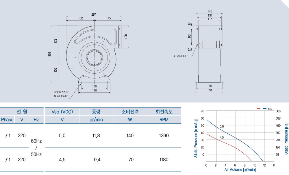 AOS2S-180-75A (BLDC)