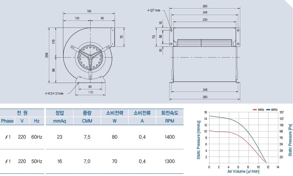 AOS4D-133-200A
