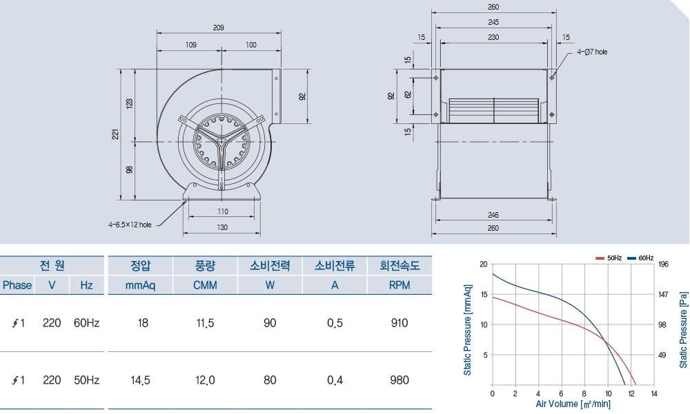 AOS4D-145-200A