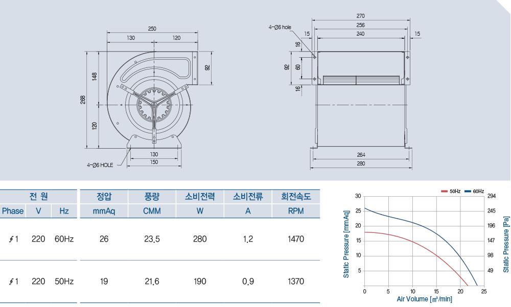 AOS4D-160-200A