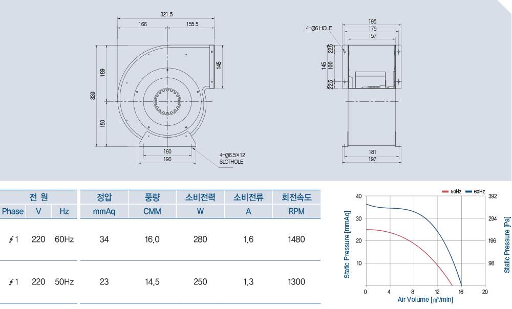 AOS4S-200-100A