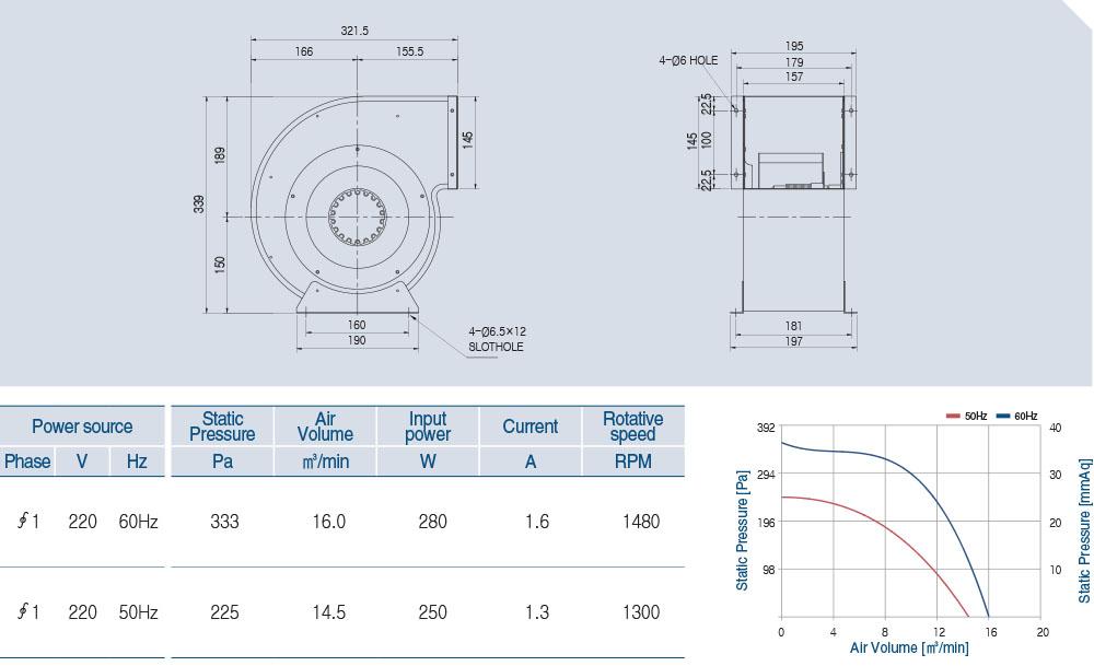 AOS4S-200-100A Technical data