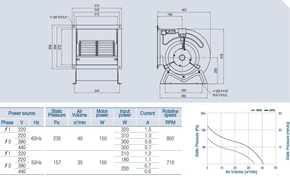 AS-110D (8 POLE) technical data