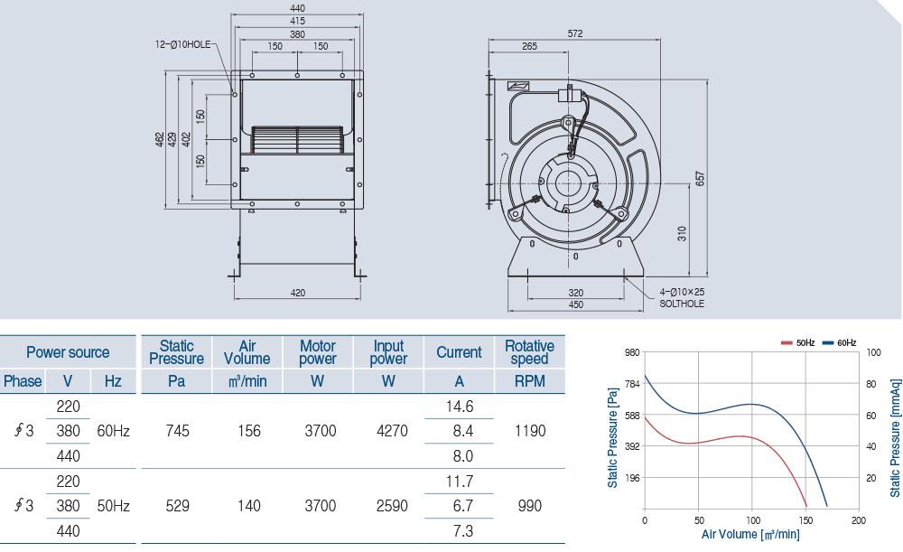 AS-1512D (6 POLE) technical data