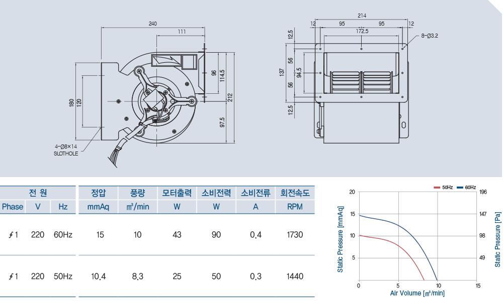 AS-660D (4 POLE)