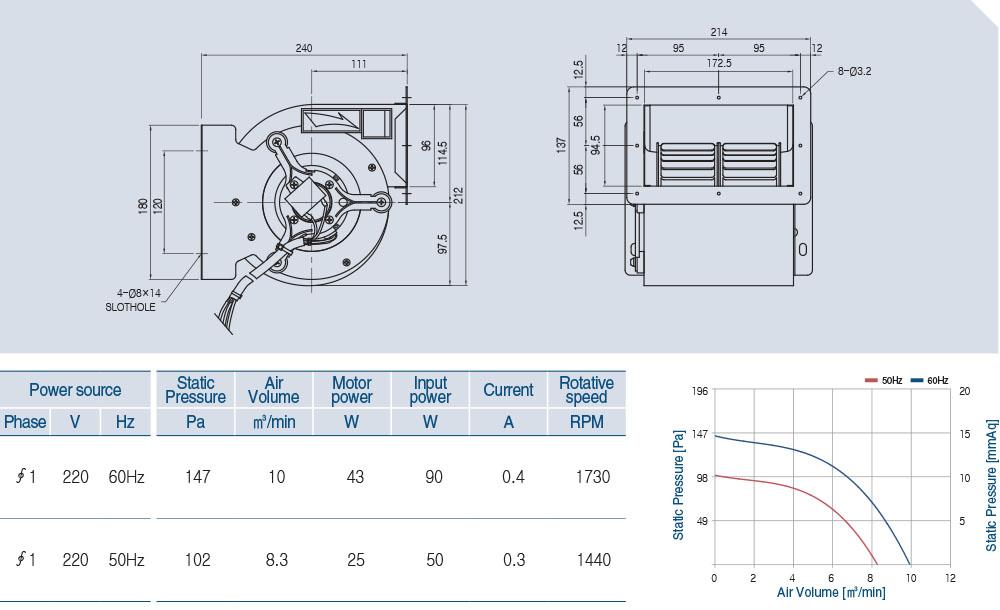 AS-660D (4 POLE) Technical data