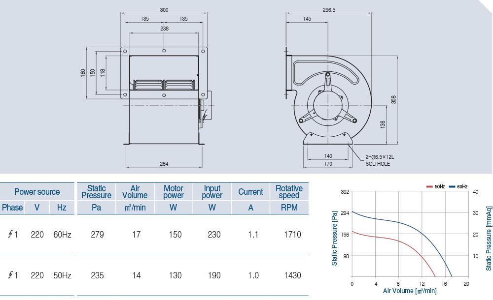 AS-780D (4 POLE) Technical data