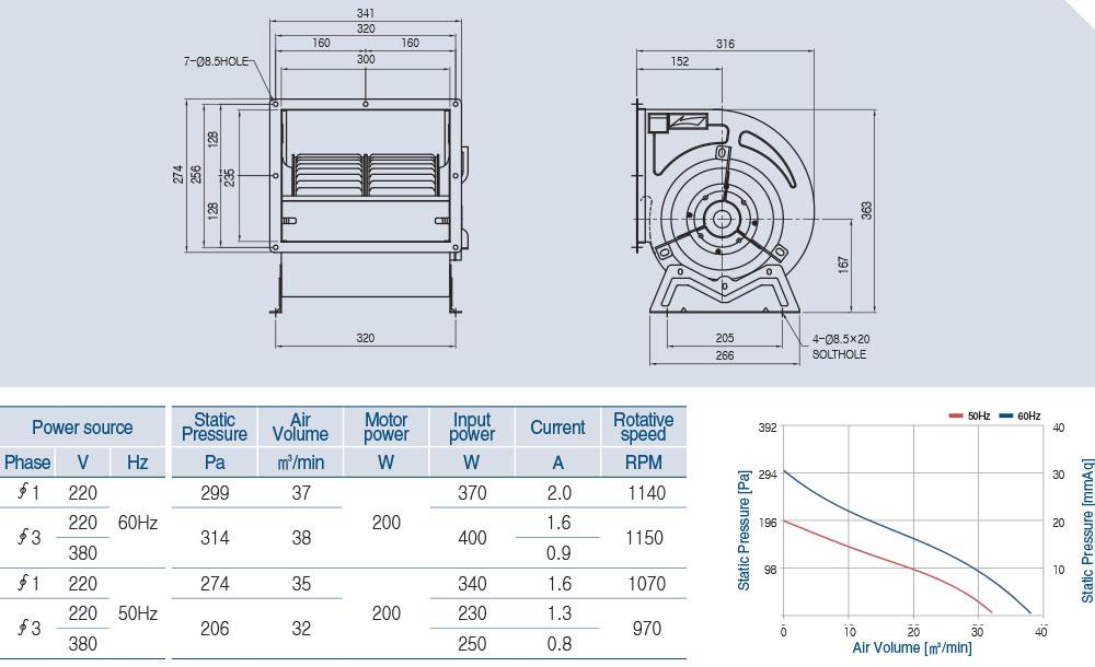 AS-910D (6 POLE) Technical data