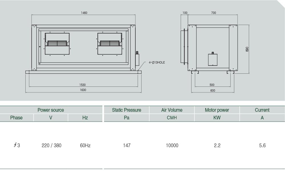 ASHF-10000 (DIRECT) Technical data