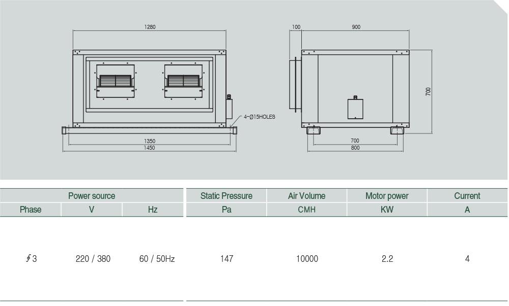 ASHF-10000 (V-BELT) Technical data
