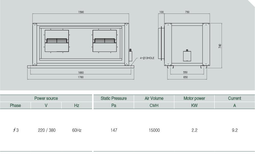 ASHF-15000 (DIRECT) Technical data