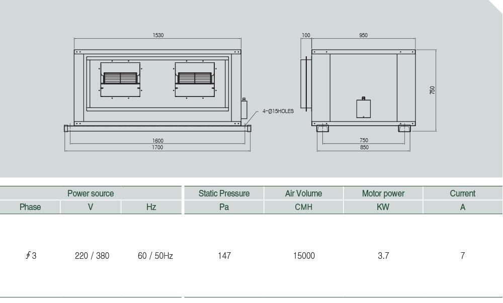 ASHF-15000 (V-BELT) Technical data