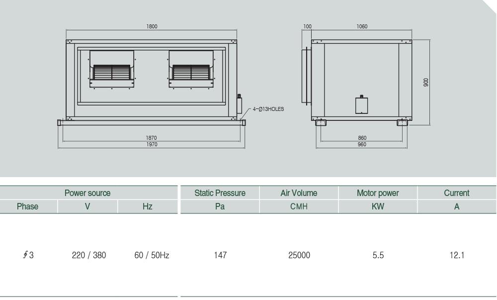 ASHF-25000 (V-BELT) Technical data