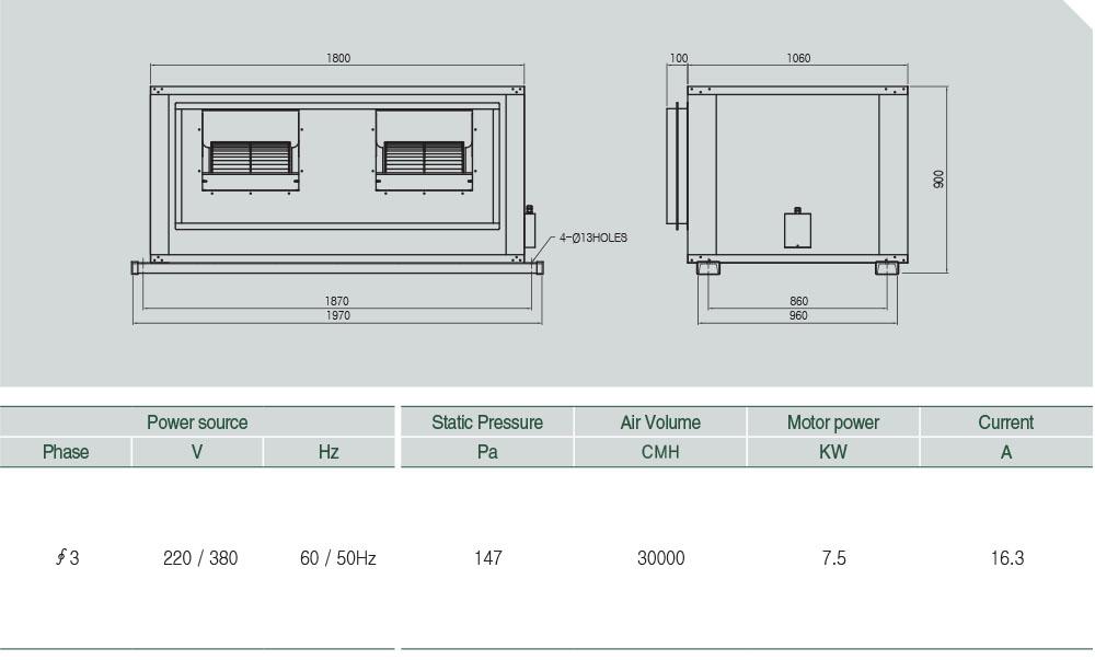 ASHF-30000 (V-BELT) Technical data