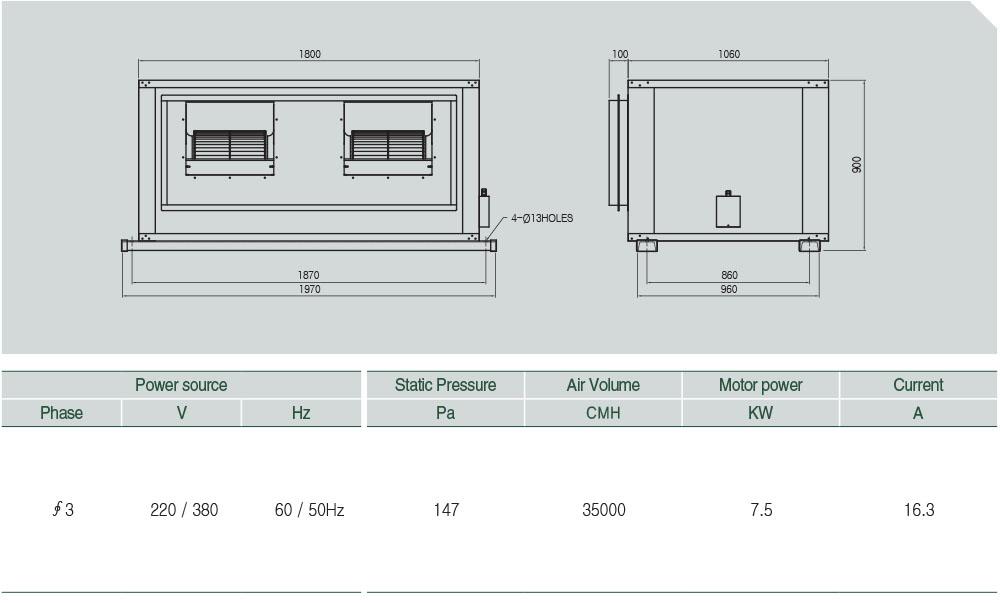 ASHF-35000 (V-BELT) Technical data