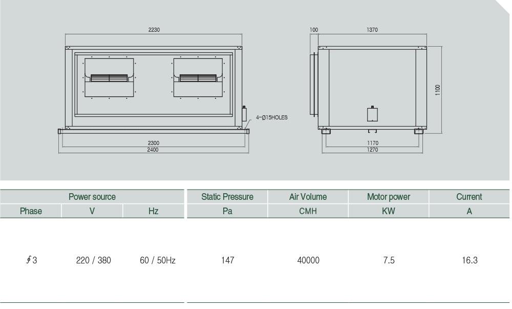 ASHF-40000 (V-BELT) Technical data