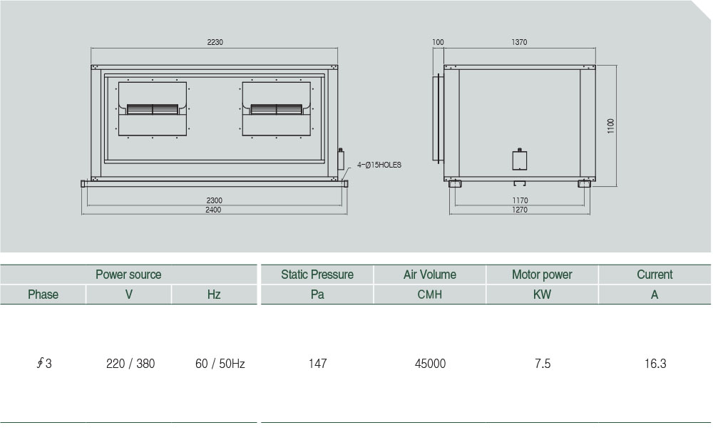ASHF-45000 (V-BELT) Technical data