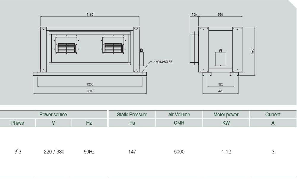 ASHF-5000 (DIRECT) Technical data