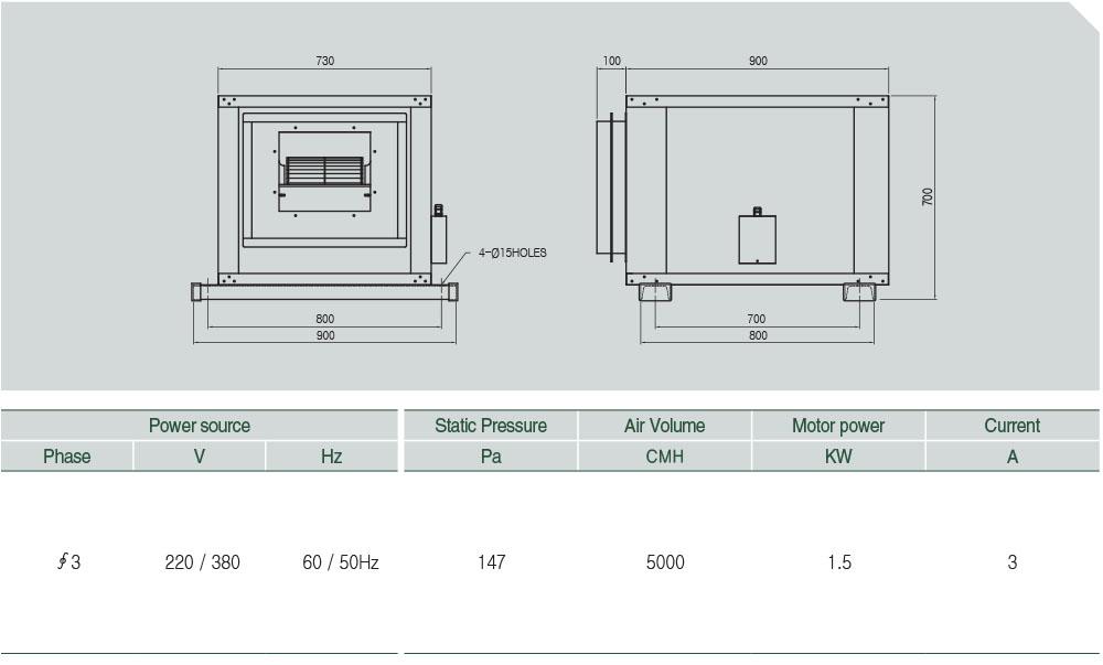 ASHF-5000 (V-BELT) Technical data