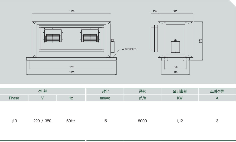 ASHF-5000 (direct)