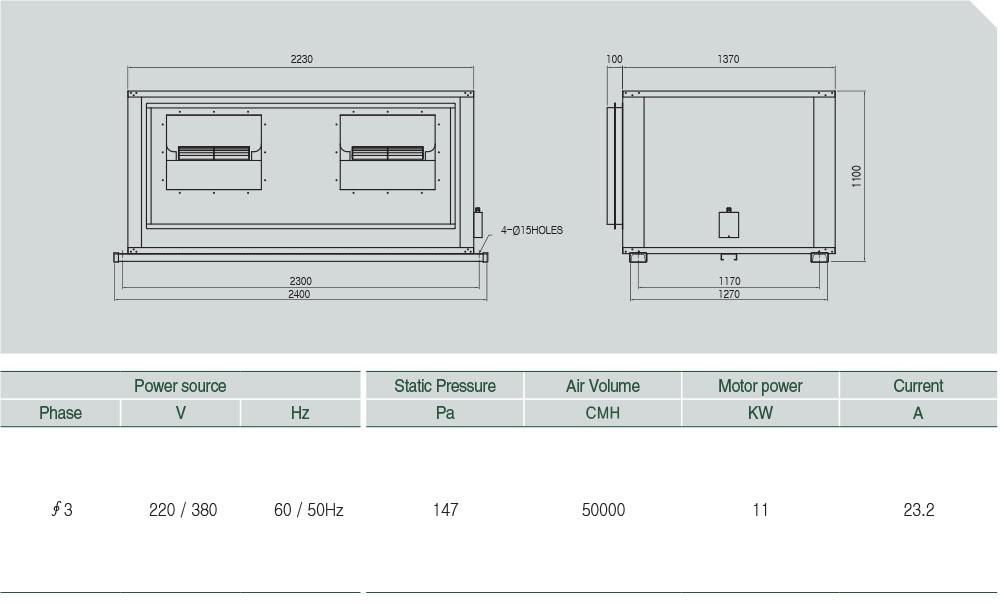ASHF-50000 (V-BELT) Technical data